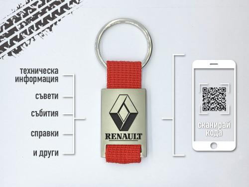 Kлючодържател Renault